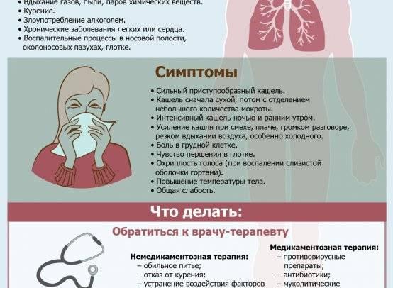 Лечение осипшего голоса у взрослого человека