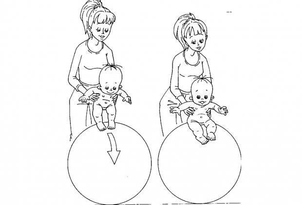 Комплекс упражнений для грудничков на фитболе