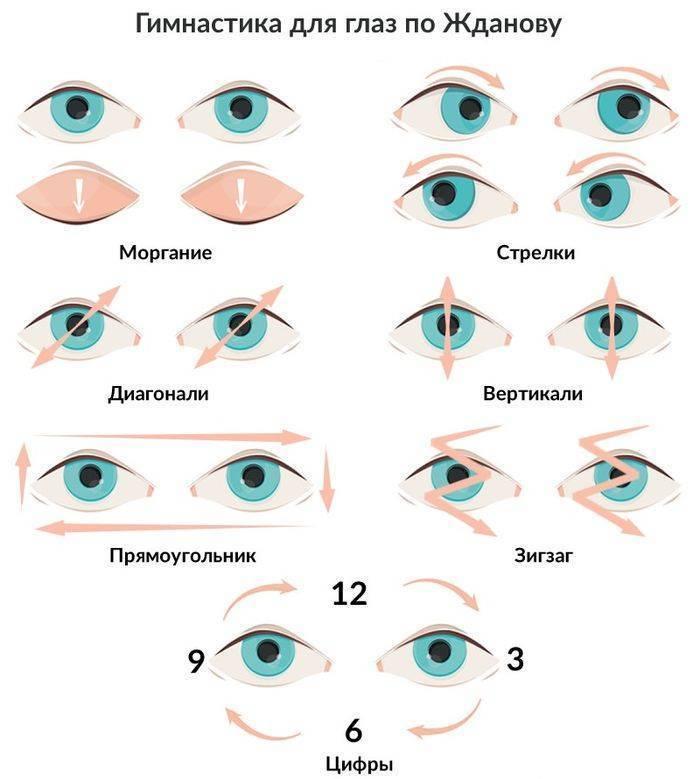 Храни зрение смолоду: детская гимнастика для глаз