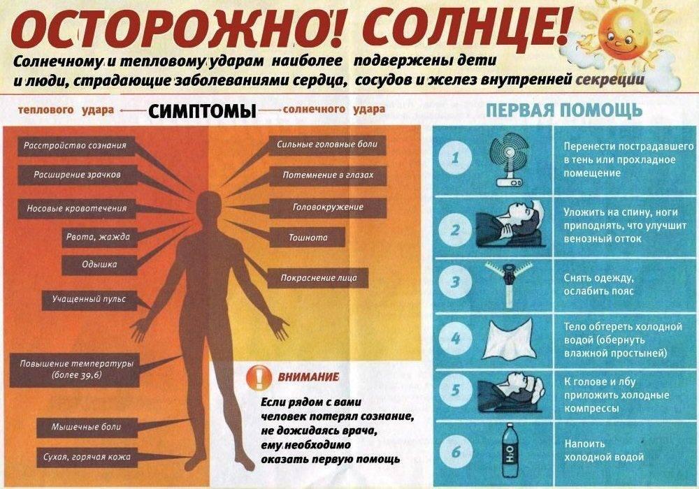 Как не допустить тепловой удар у ребенка: учимся распознавать симптомы и лечить последствия перегрева