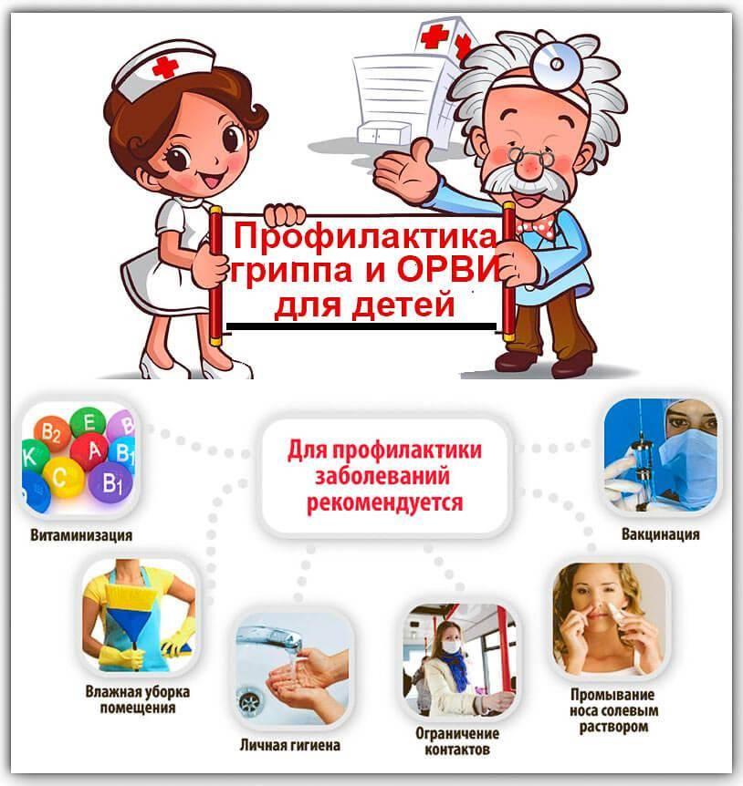 Лечение гриппа у детей: современные методы лечения и профилактики