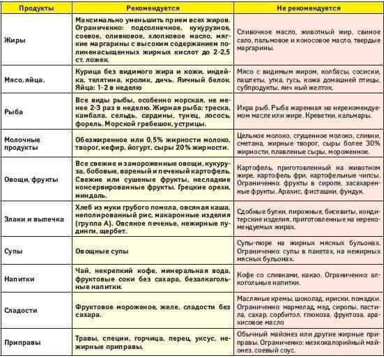 Повышенный ацетон у ребенка - симптомы, лечение и профилактика