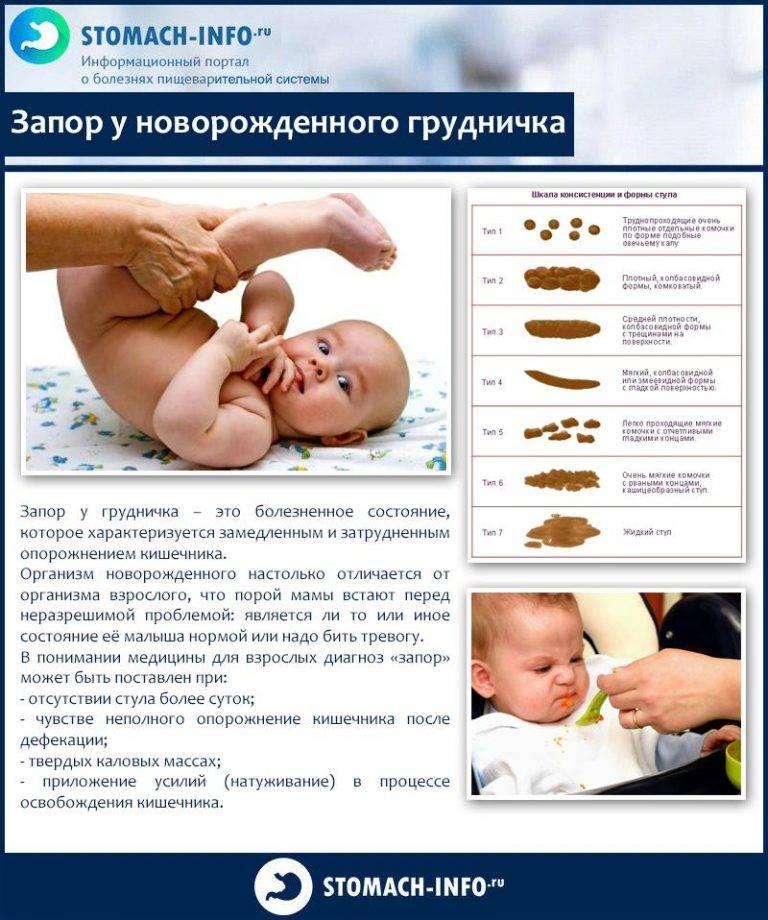 Запор у кормящей мамы и ребенка при грудном вскармливании: признаки, причины, лечение | микролакс®