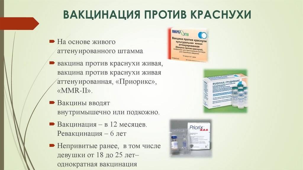 М-м-р ii® (вакцина против кори, паротита и краснухи, живая) (m-m-r ii)