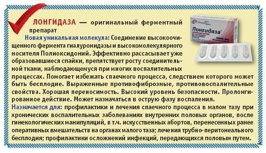 Лечение бесплодия у женщин | диагностика и методы лечения