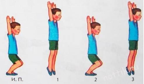 Правила гимнастики для новорожденных с первых дней