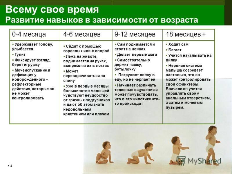 Ребенок перестал агукать в 4 месяца, почему малыш не агукает в четыре месяца