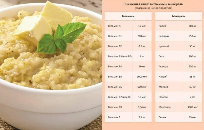 Пшенная каша для ребенка 1 год - лучшие рецепты блюд - vkusnoepitanie.ru
