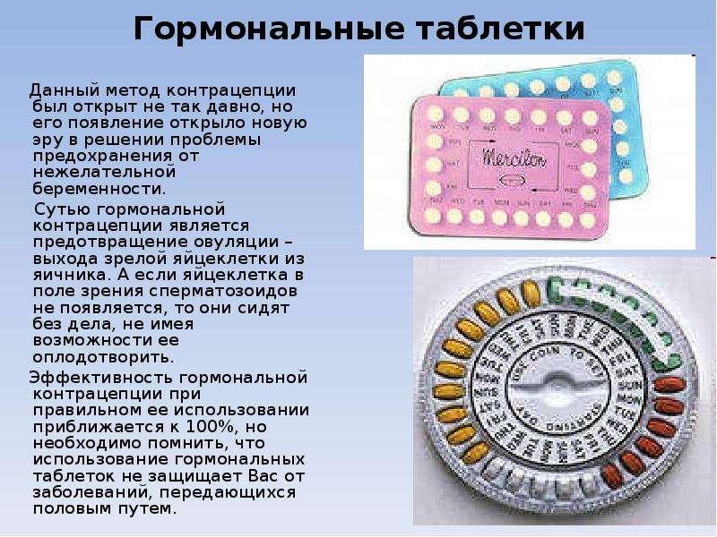 Химические методы контрацепции