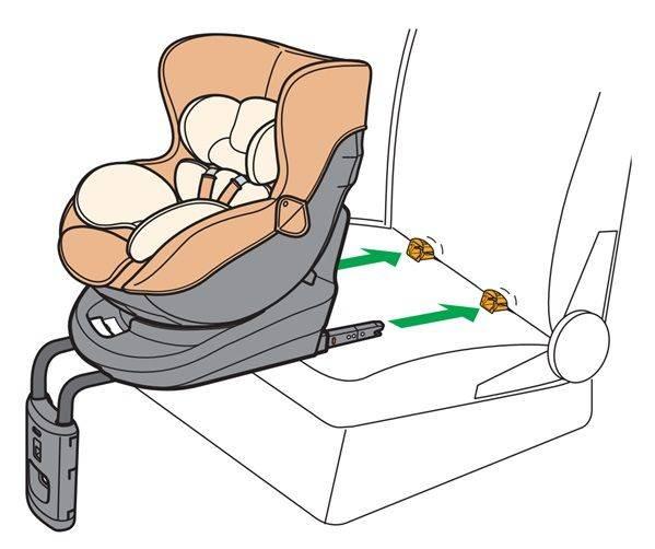 Как крепить автолюльку в машине: все про установку и способы крепления