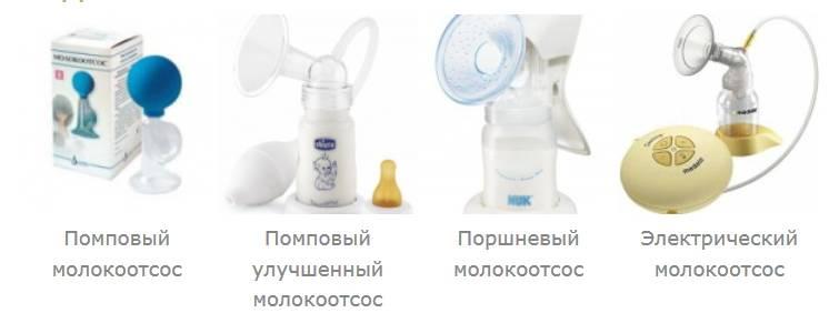 Выбираем идеальный молокоотсос