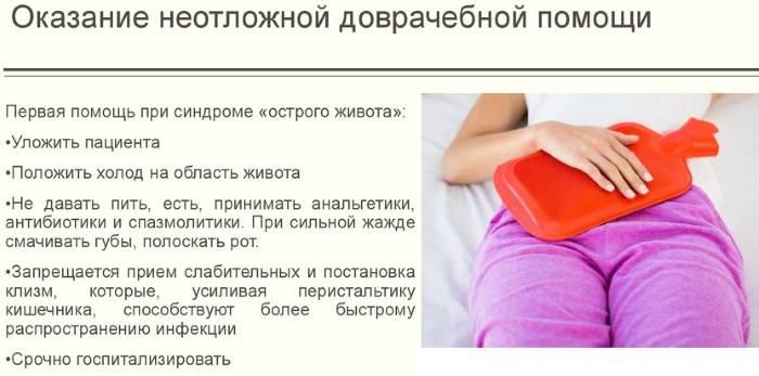 Обострение гастрита: первая помощь и диета для снижения боли