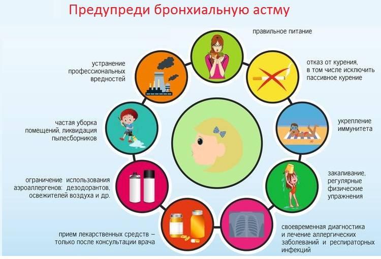Бронхиальная астма у детей - причины, симптомы, диагностика и лечение в челябинске и екатеринбурге