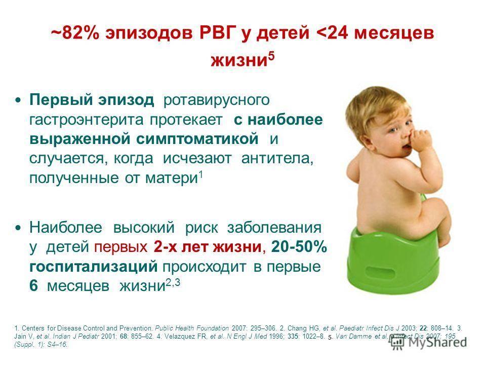 Ротовирус у детей: симптомы, лечение и профилактика недуга   детская городская поликлиника № 32