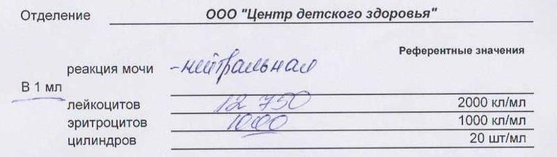 Анализ мочи по нечипоренко