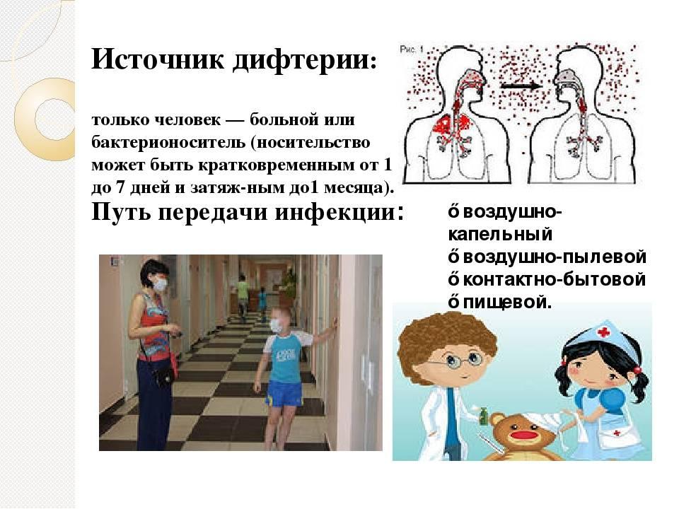 О том, как заподозрить дифтерию у ребёнка и о трёх формах — рассказывает практикующий педиатр