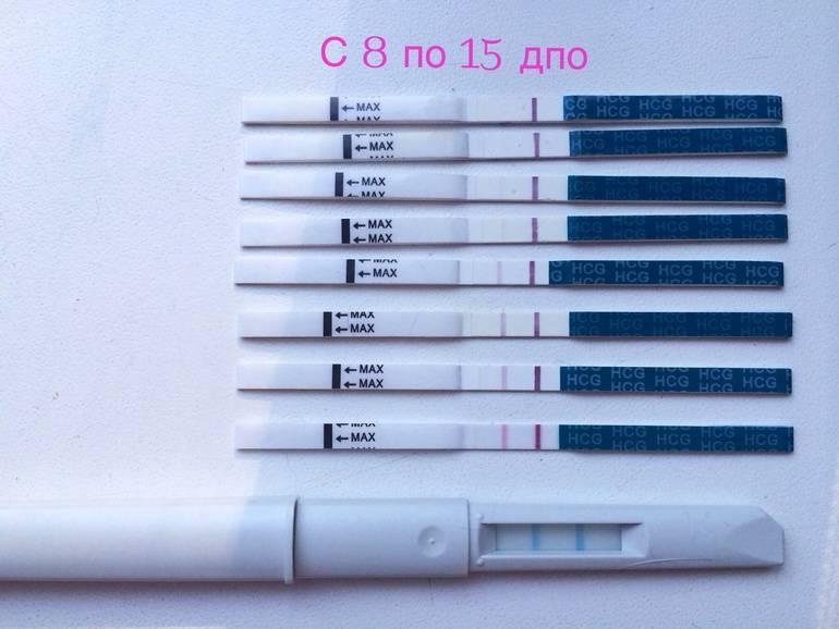 После имплантации эмбриона когда делать тест