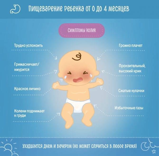 Что делать при кишечных коликах у новорожденных?