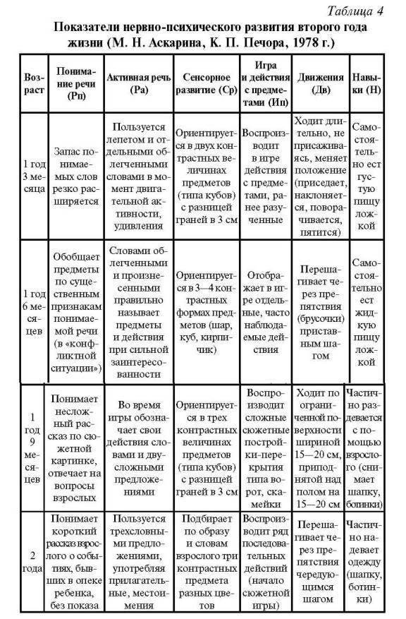 """Гбуз """"детская городская поликлиника г. новороссийска"""" мз кк"""