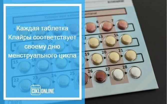 Клайра — инструкция по применению | справочник лекарств medum.ru