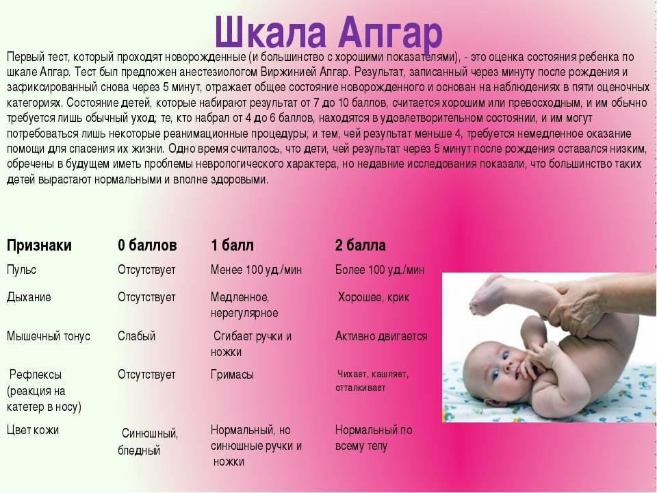 Развитие новорожденного по неделям: этапы развития ребенка, календарь и таблица