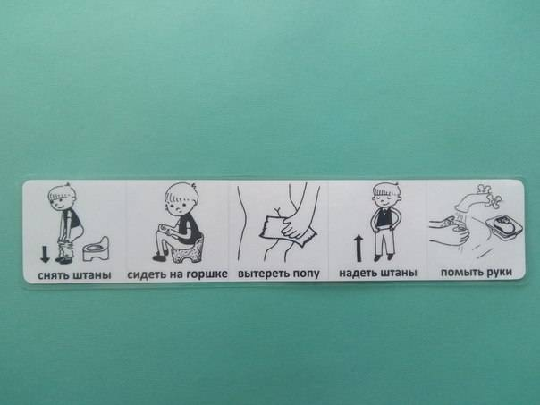Как научить ребенка вытирать попу — megaboo