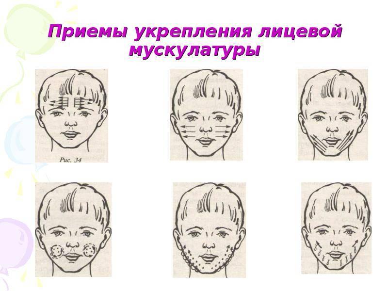 Детский логопедический массаж