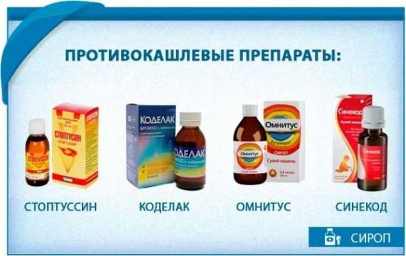 ➤ лечение кашля у детей