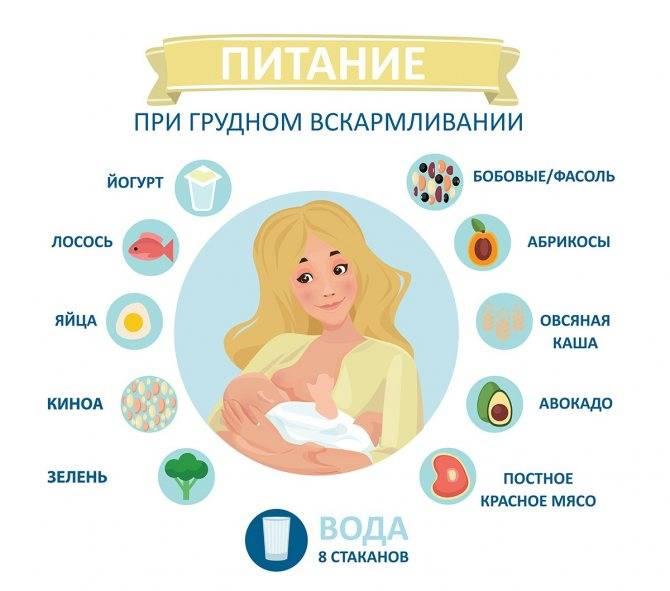 Чернослив в рационе кормящей мамы — свойства продукта