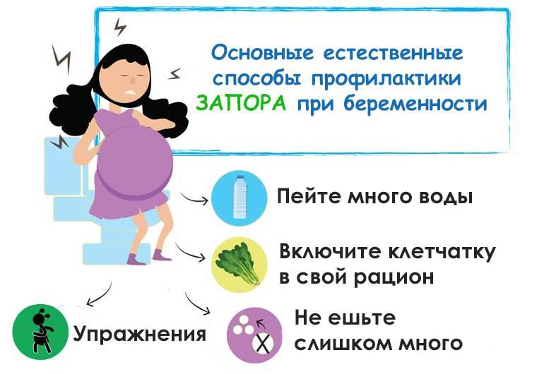 Диарея при беременности: причины, диагностика и лечение