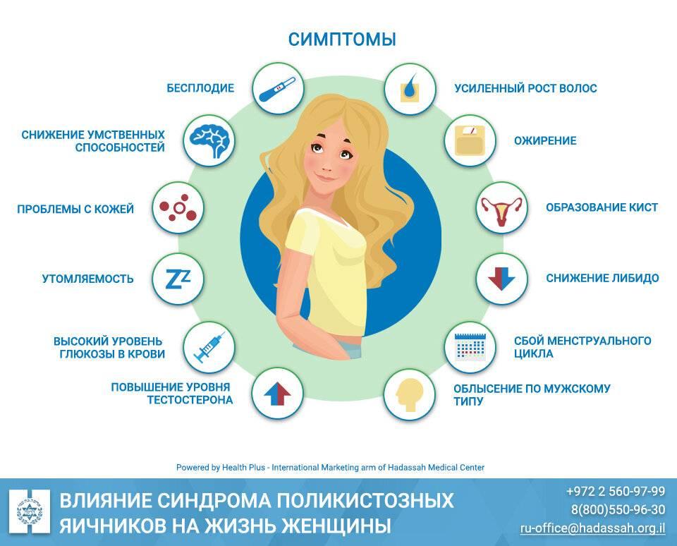 Первая менструация и установление менструального цикла у девочек-подростков - детское здоровье и уход