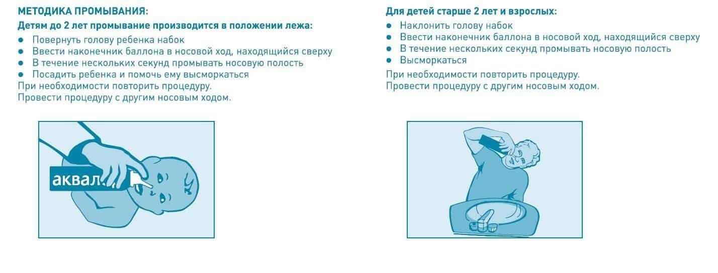 Как сделать промывание носа ребенку: растворы, способы, правила
