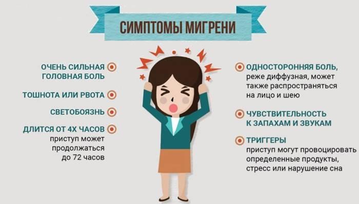 Мигрень удетей: симптомы илечение | блог medical note о здоровье и цифровой медицине