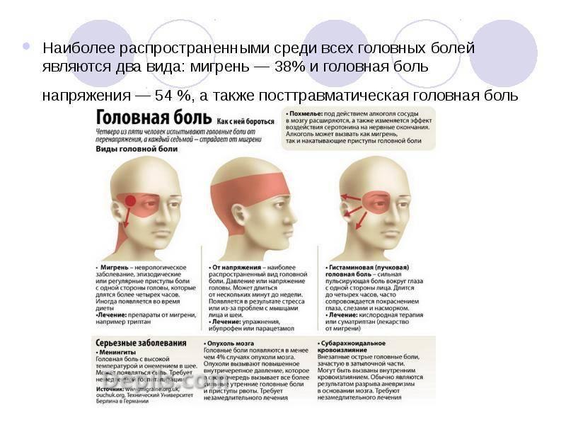 Почему болит голова в области лба | университетская клиника