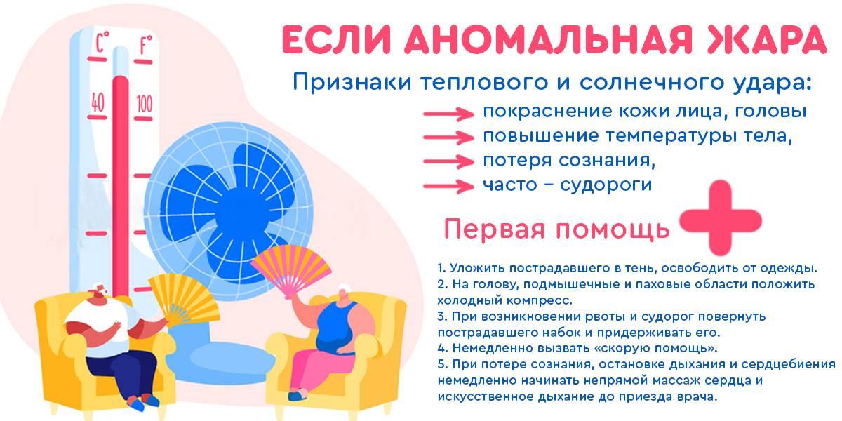 Тепловой удар у ребенка: симптомы, лечение профилактика