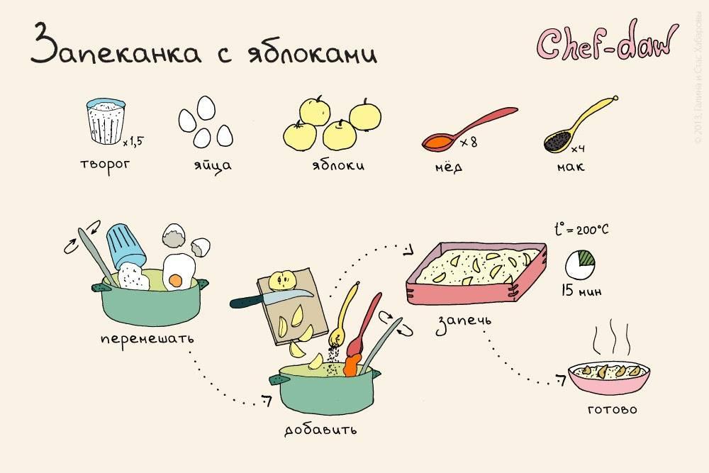 2 простых блюда, которые могут приготовить дети - zewa
