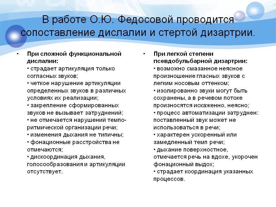 Дислалия: причины, виды, симптомы, диагностика и лечение в москве
