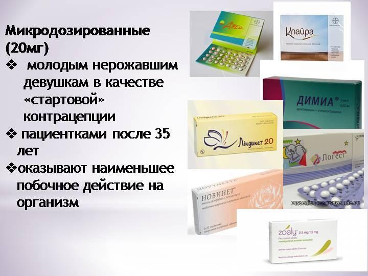 Гормональная контрацепция: как врач подбирает противозачаточные таблетки. как подобрать контрацептивы