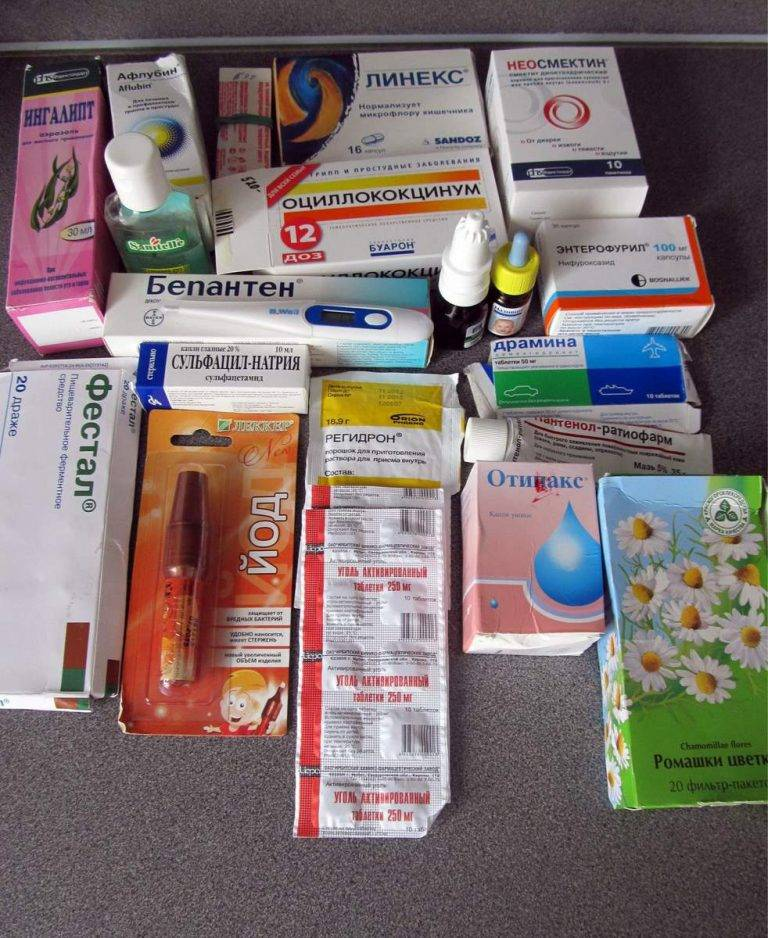 Путешествие с ребенком: список лекарств в дорожной аптечке   | материнство - беременность, роды, питание, воспитание