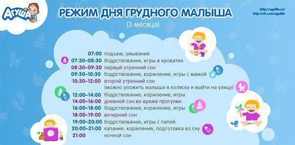 Как правильно организовать режим дня для 9-месячного ребенка, примерный распорядок по часам