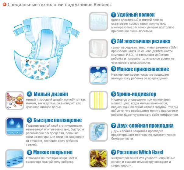Как пользоваться многоразовыми подгузниками | babynappy