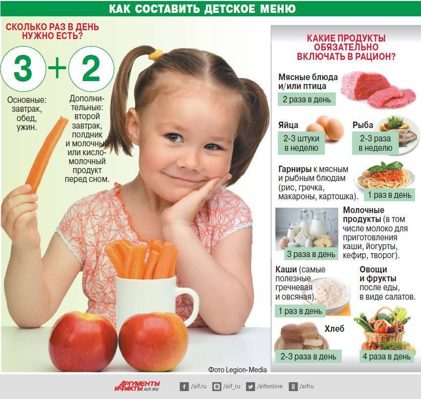 Диета для детей 5-10 лет с лишним весом - меню на каждый день