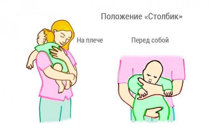Пищеварение новорожденного ребенка