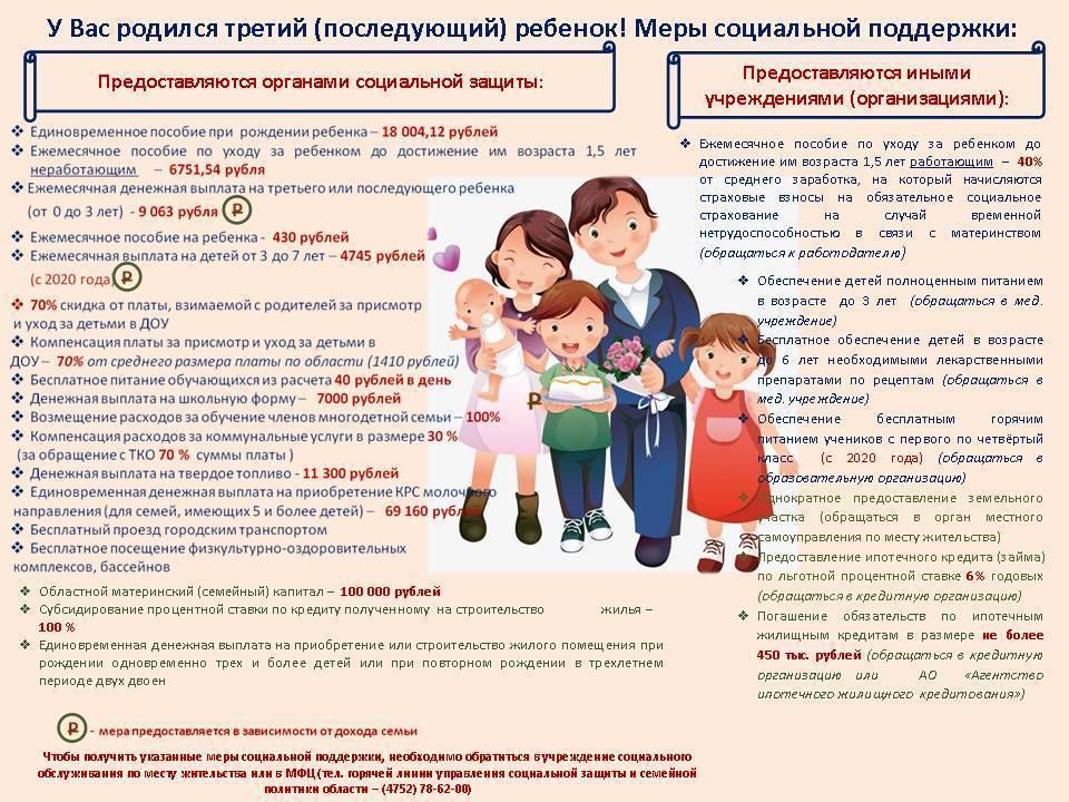 5000 семьям с детьми до 3 лет: выплаты всем семьям . - права семей