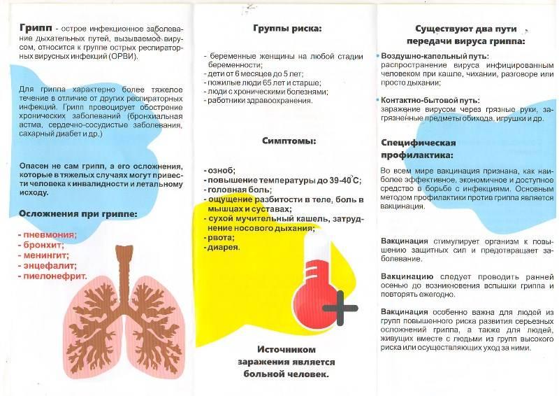 Пневмония – воспаление лёгких: возбудители, симптомы, методы диагностики и лечения пневмонии атипичная пневмония у детей.