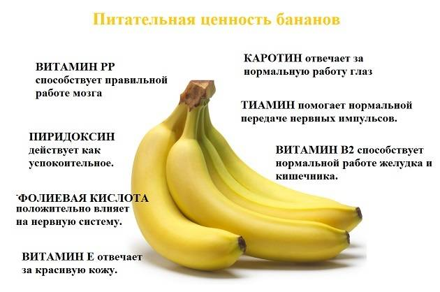 Можно ли при грудном вскармливании бананы: польза и вред