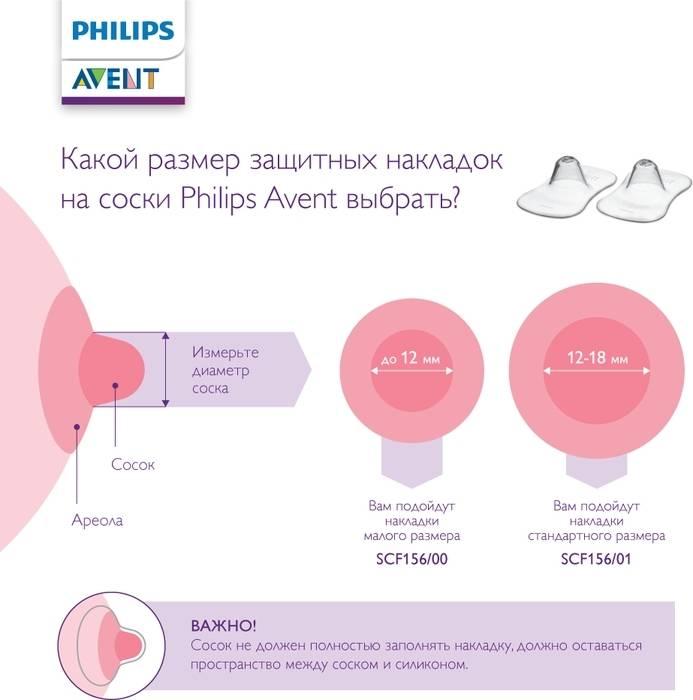 Особенности использования накладок для грудного вскармливания