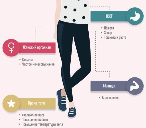 Как определить беременность без теста в домашних условиях: народные методы