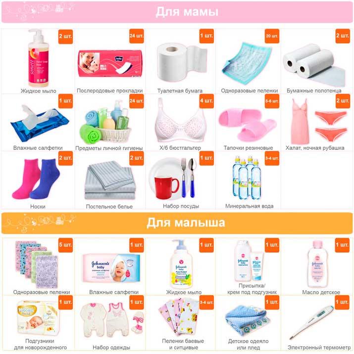 Чем заполнить сумку в роддом: вещи для мамы, для малыша, документы, необходимые мелочи