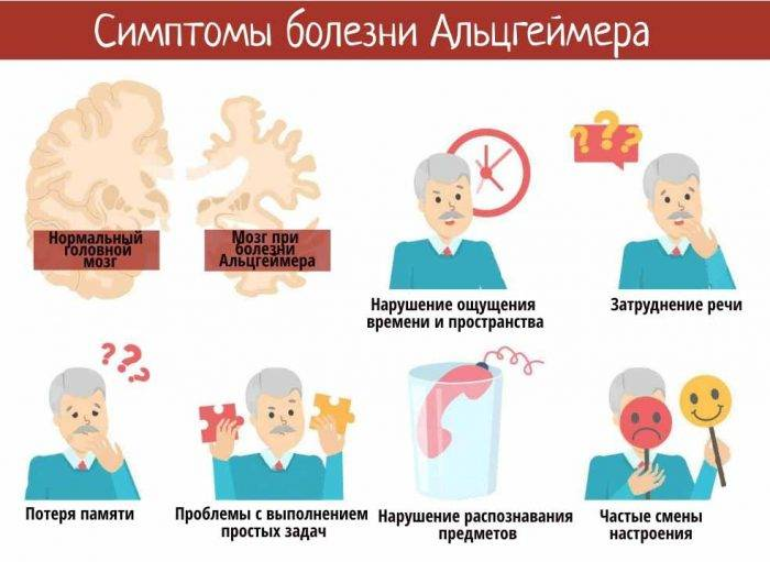 Рак брюшной полости: симптомы и признаки онкологии, сколько живут, лечение, причины рака брюшной полости